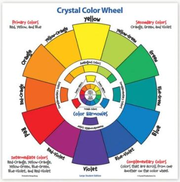 color wheel spiritual balance practitioner's path Michaels crafts